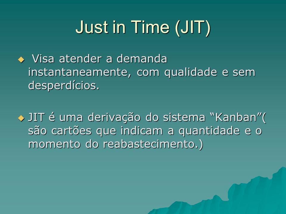 Just in Time (JIT) Visa atender a demanda instantaneamente, com qualidade e sem desperdícios.