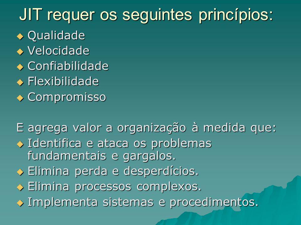 JIT requer os seguintes princípios:
