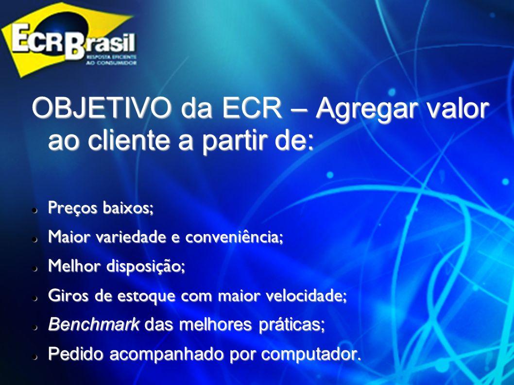 OBJETIVO da ECR – Agregar valor ao cliente a partir de: