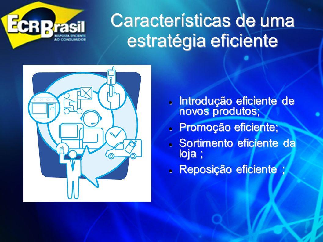 Características de uma estratégia eficiente
