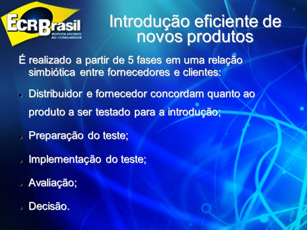 Introdução eficiente de novos produtos
