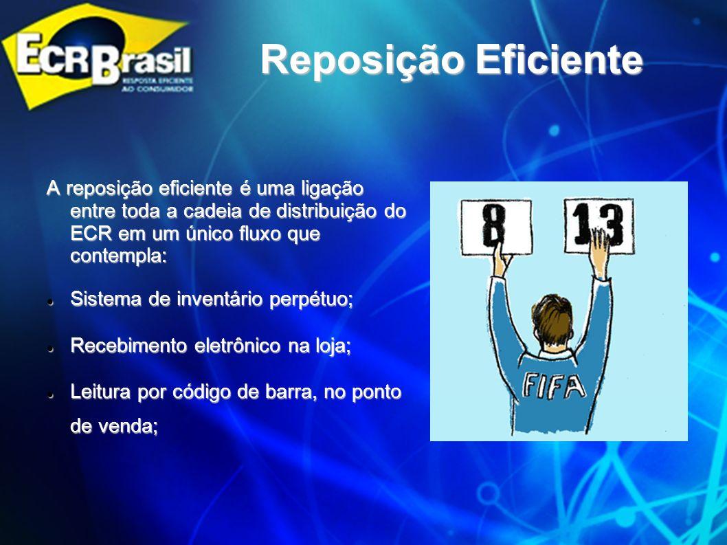 Reposição Eficiente A reposição eficiente é uma ligação entre toda a cadeia de distribuição do ECR em um único fluxo que contempla: