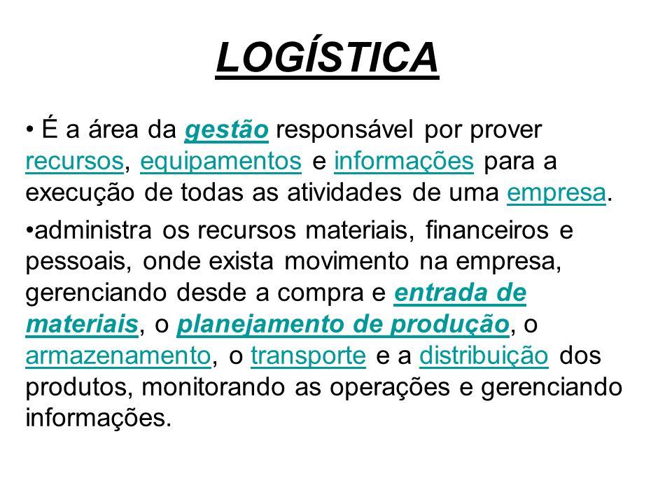 LOGÍSTICA É a área da gestão responsável por prover recursos, equipamentos e informações para a execução de todas as atividades de uma empresa.