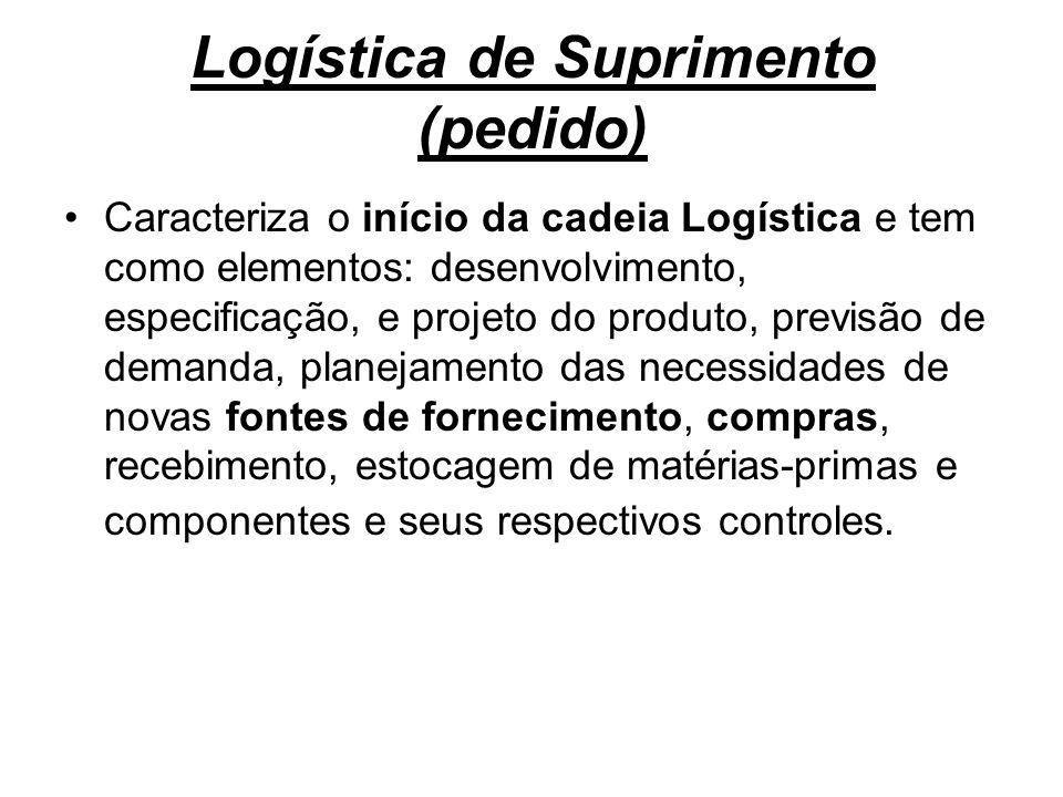 Logística de Suprimento (pedido)