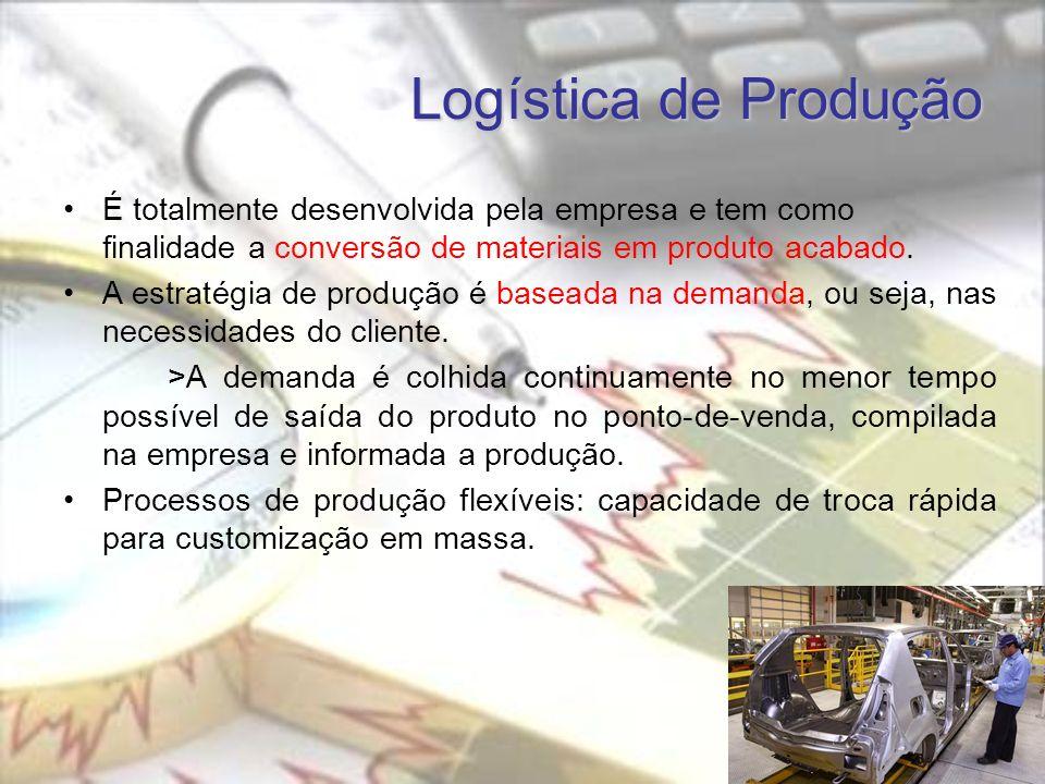 Logística de Produção É totalmente desenvolvida pela empresa e tem como finalidade a conversão de materiais em produto acabado.