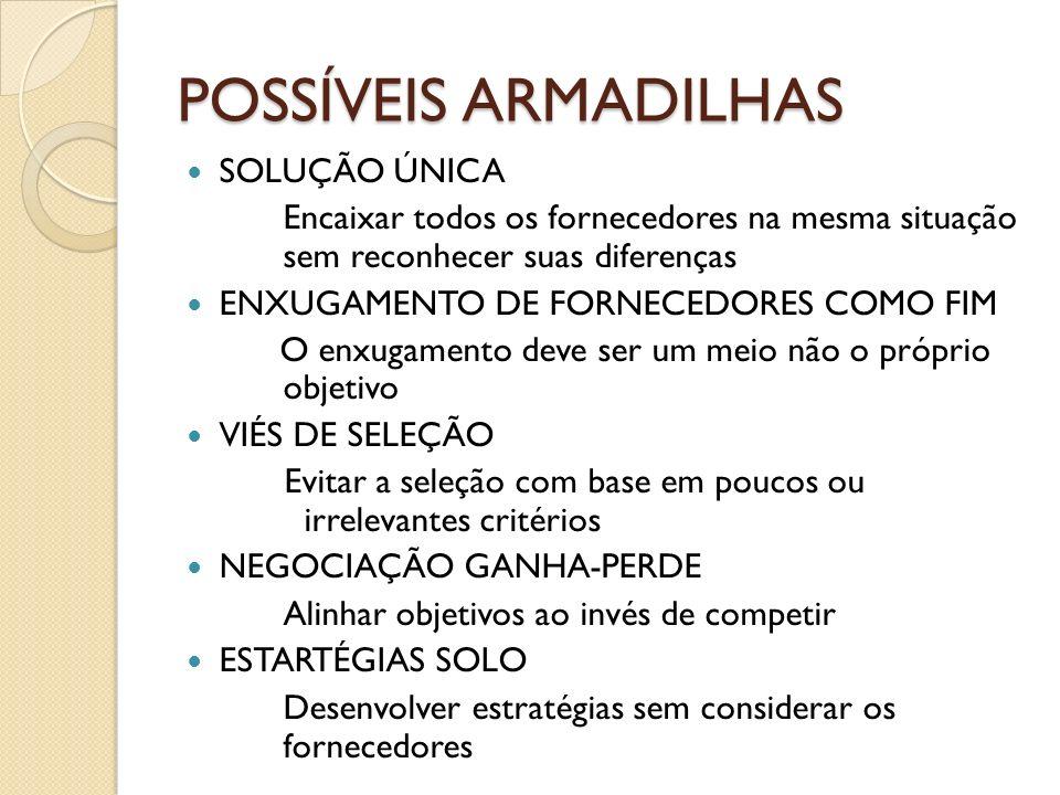 POSSÍVEIS ARMADILHAS SOLUÇÃO ÚNICA