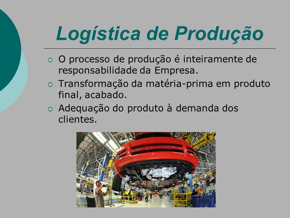 Logística de Produção O processo de produção é inteiramente de responsabilidade da Empresa.
