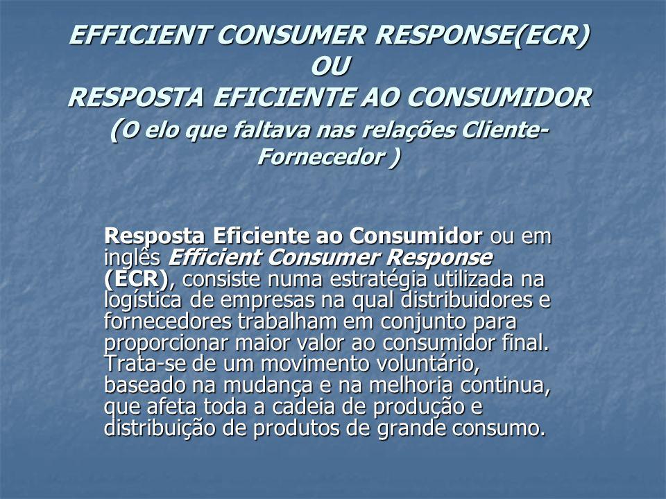 EFFICIENT CONSUMER RESPONSE(ECR) OU RESPOSTA EFICIENTE AO CONSUMIDOR (O elo que faltava nas relações Cliente-Fornecedor )