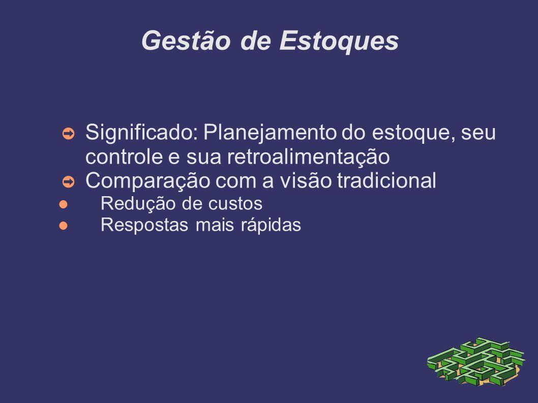 Gestão de Estoques Significado: Planejamento do estoque, seu controle e sua retroalimentação. Comparação com a visão tradicional.