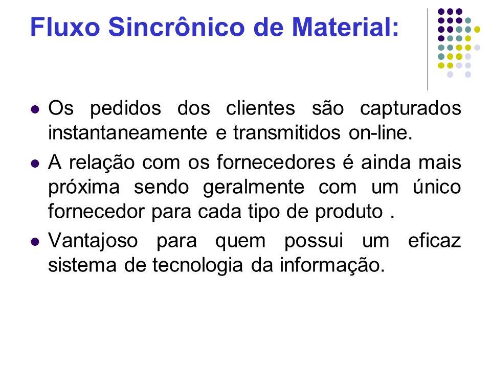 Fluxo Sincrônico de Material: