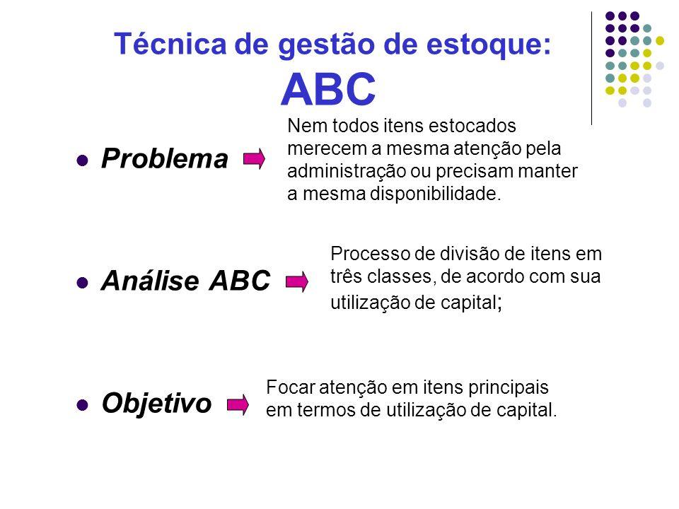 Técnica de gestão de estoque: ABC