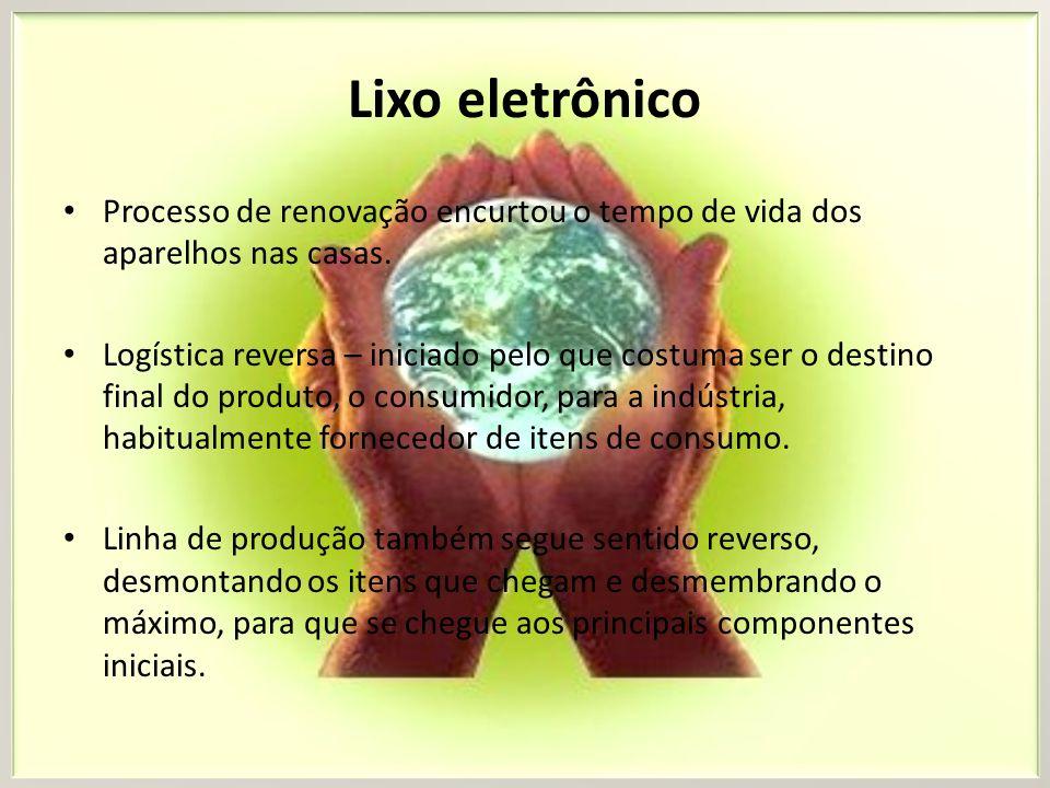 Lixo eletrônico Processo de renovação encurtou o tempo de vida dos aparelhos nas casas.