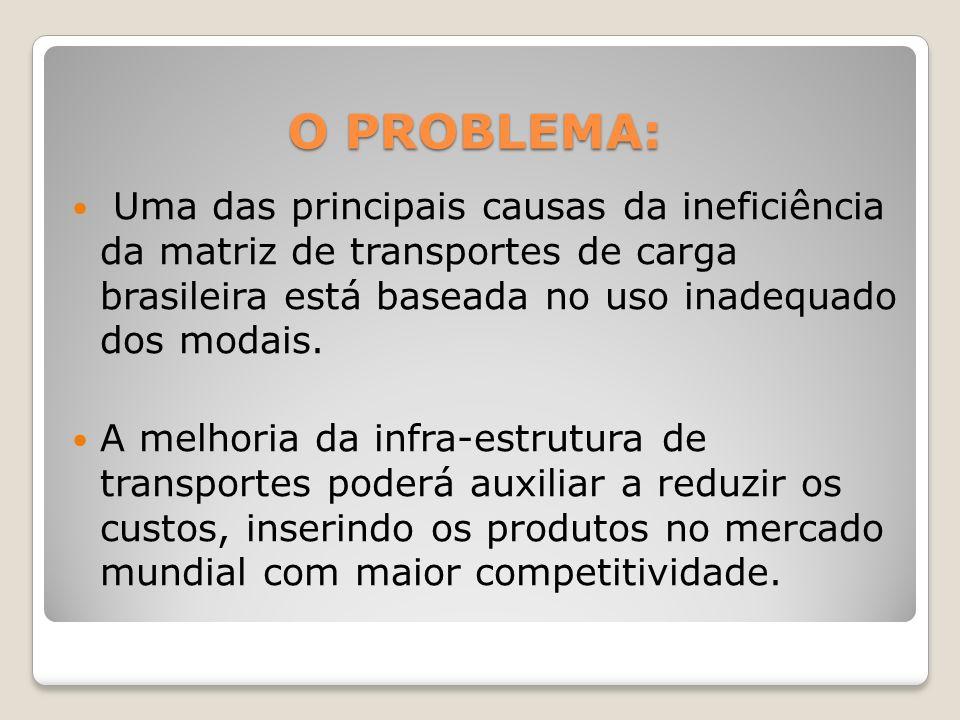 O PROBLEMA: Uma das principais causas da ineficiência da matriz de transportes de carga brasileira está baseada no uso inadequado dos modais.