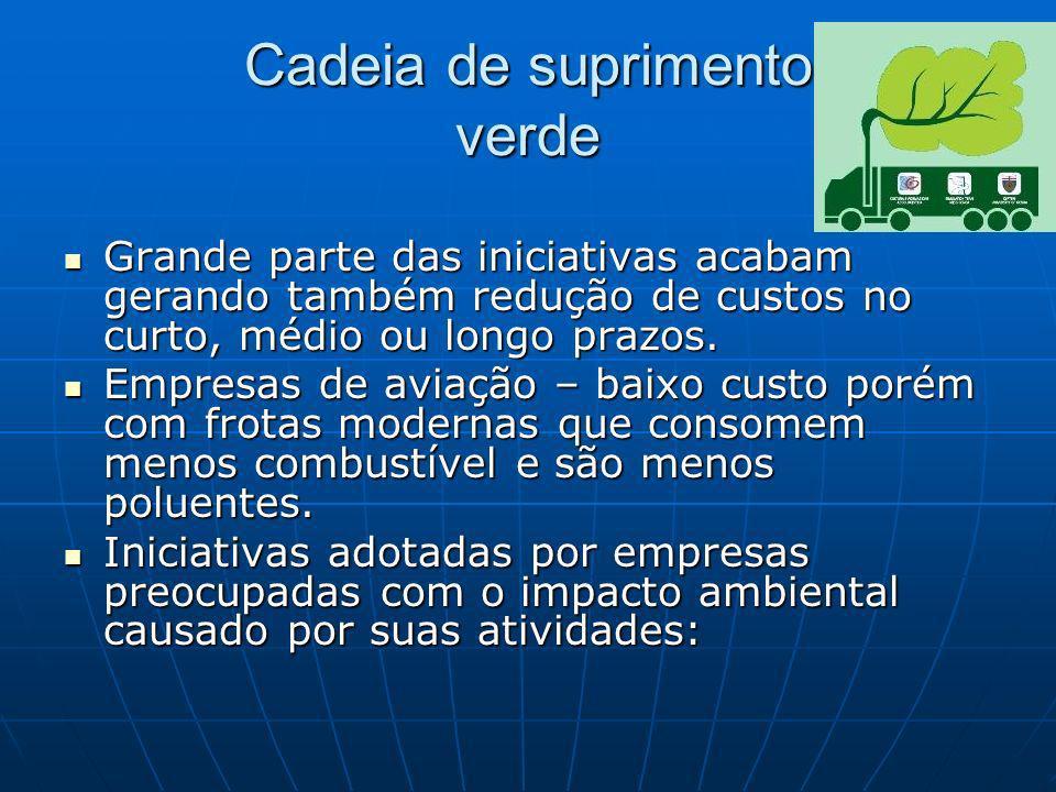 Cadeia de suprimento verde