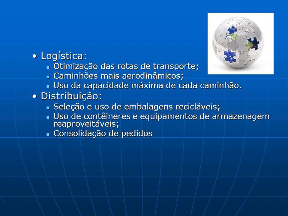 Logística: Distribuição: Otimização das rotas de transporte;