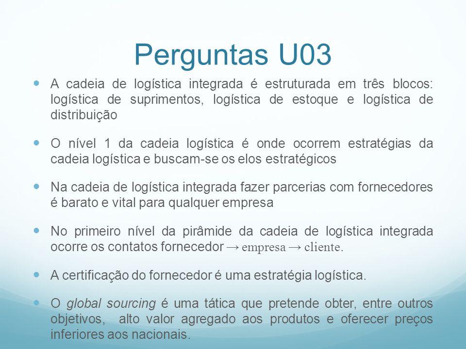 Perguntas U03