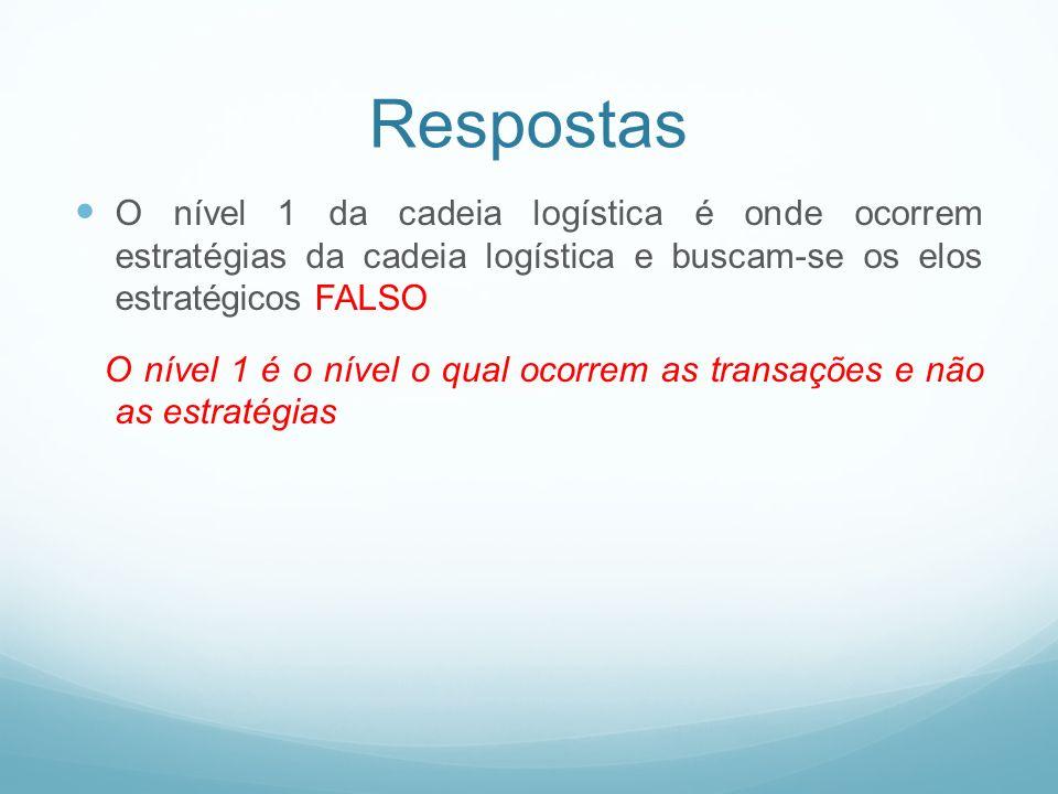 RespostasO nível 1 da cadeia logística é onde ocorrem estratégias da cadeia logística e buscam-se os elos estratégicos FALSO.