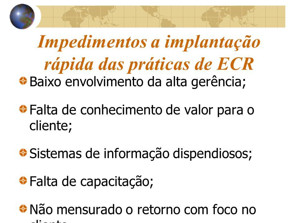 Impedimentos a implantação rápida das práticas de ECR