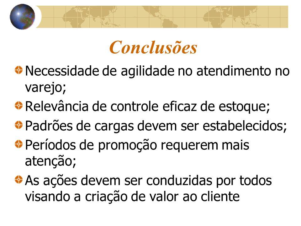 Conclusões Necessidade de agilidade no atendimento no varejo;