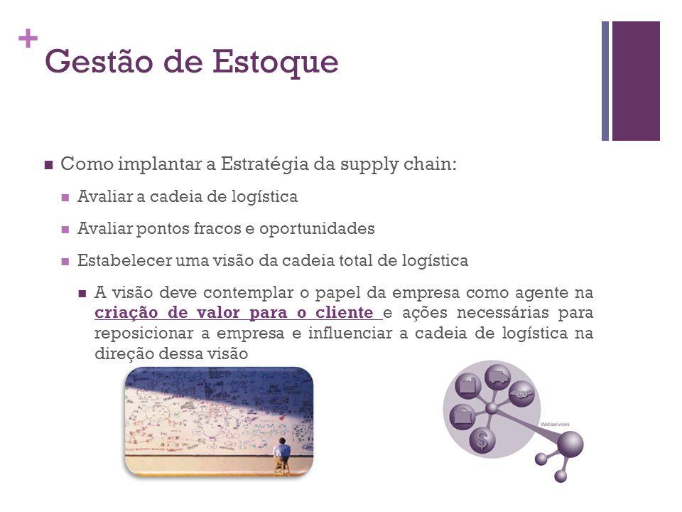 Gestão de Estoque Como implantar a Estratégia da supply chain:
