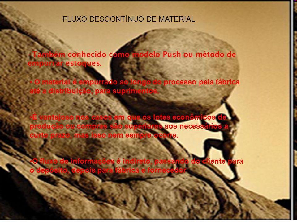FLUXO DESCONTÍNUO DE MATERIAL