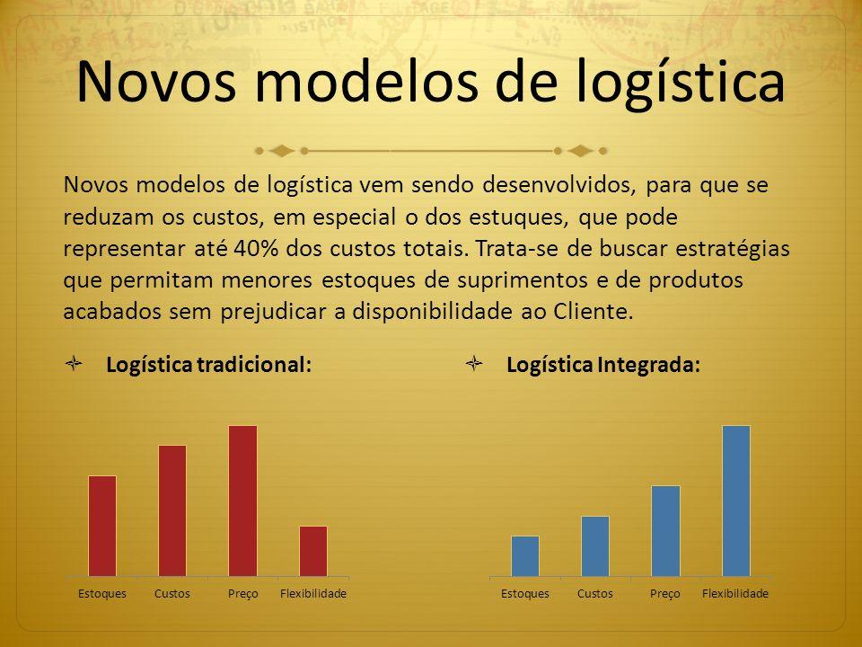 Novos modelos de logística