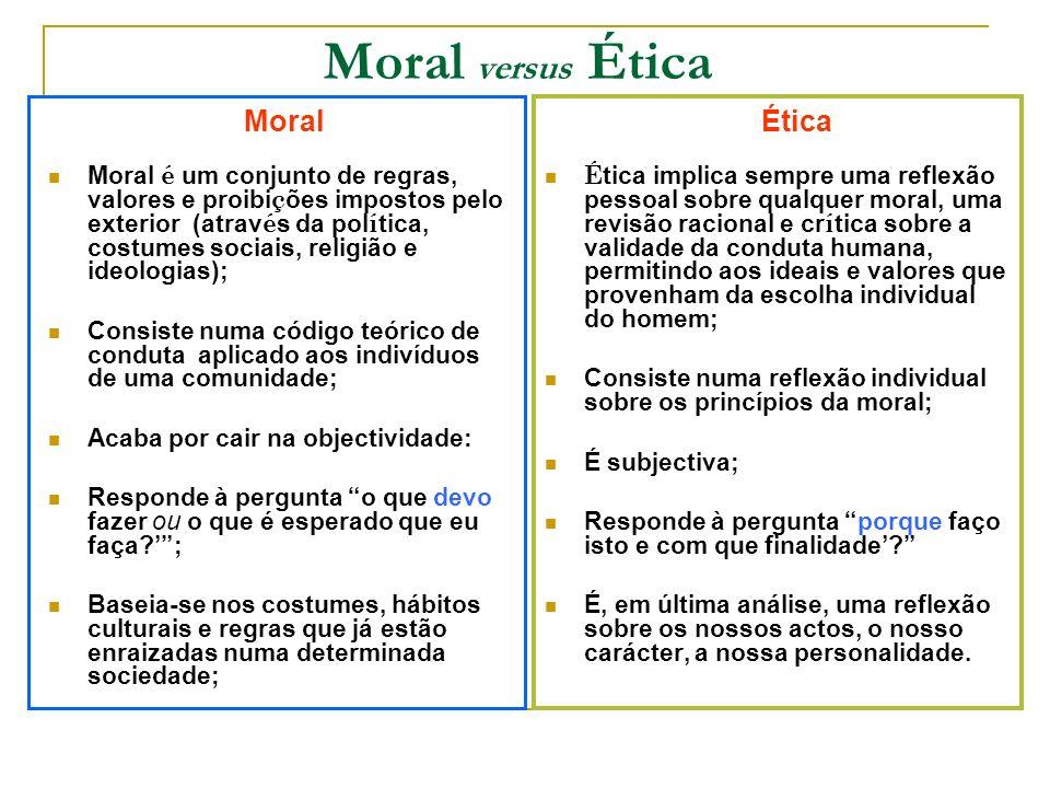 Moral versus Ética Moral.