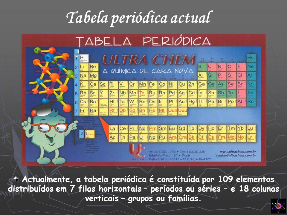 Tabela periódica actual