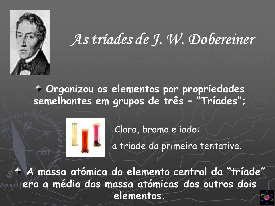 As tríades de J. W. Dobereiner