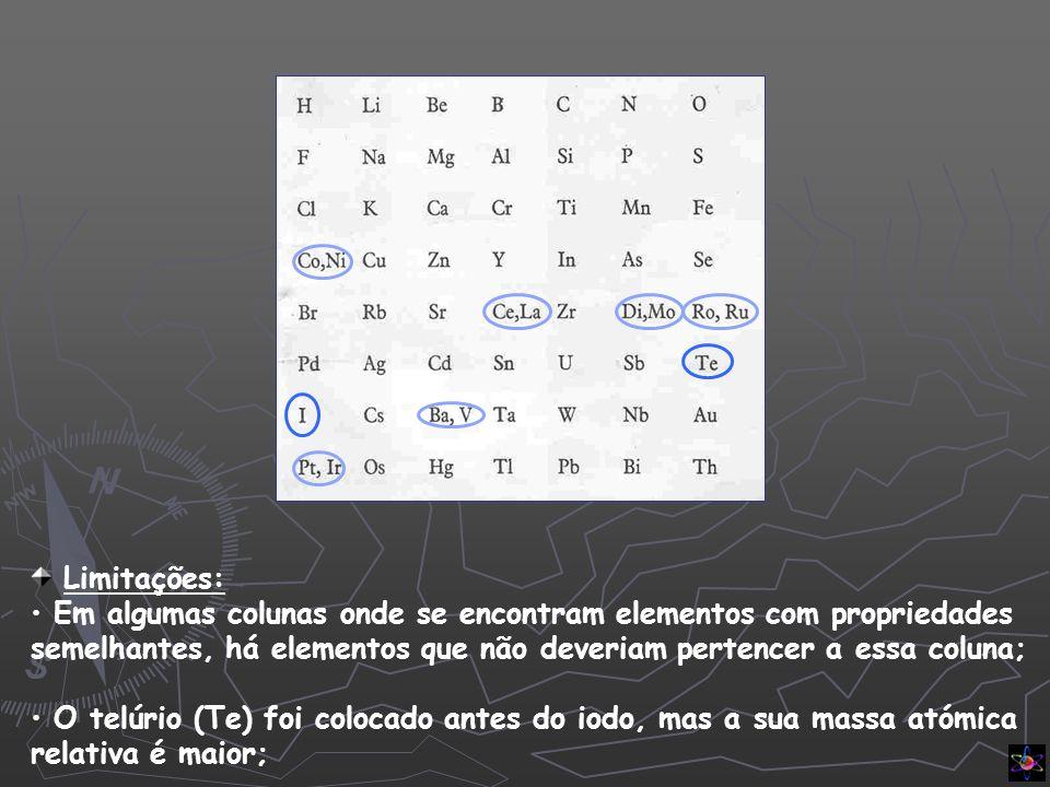 Limitações: Em algumas colunas onde se encontram elementos com propriedades semelhantes, há elementos que não deveriam pertencer a essa coluna;