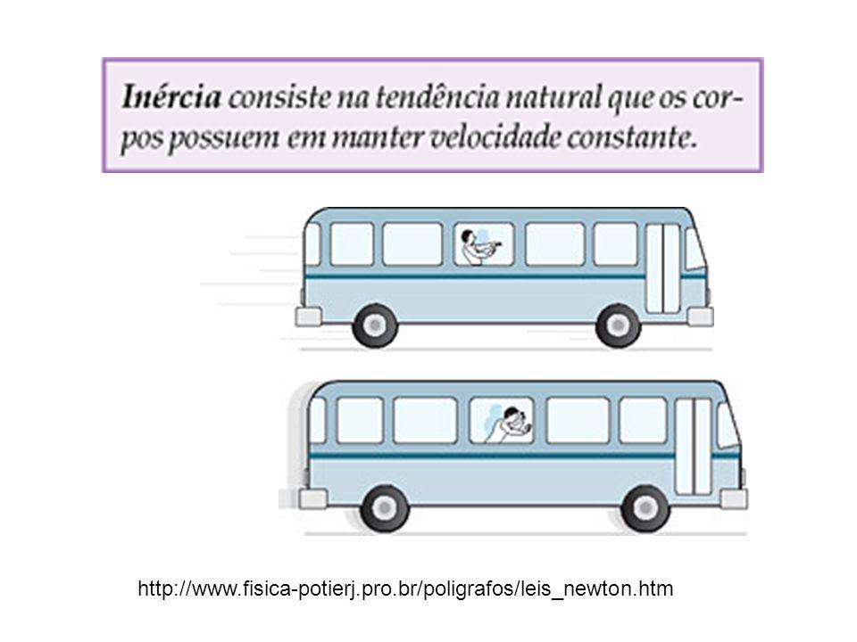 http://www.fisica-potierj.pro.br/poligrafos/leis_newton.htm