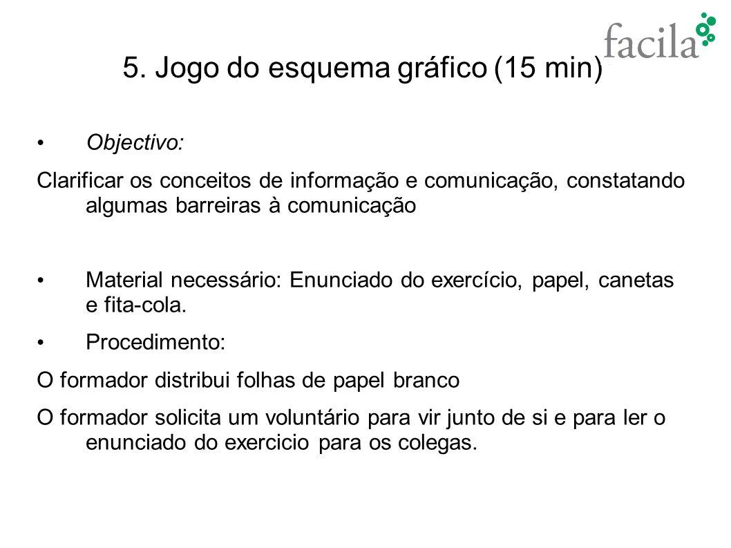 5. Jogo do esquema gráfico (15 min)