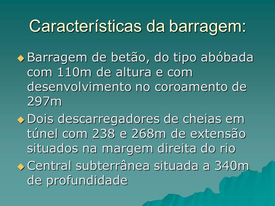 Características da barragem: