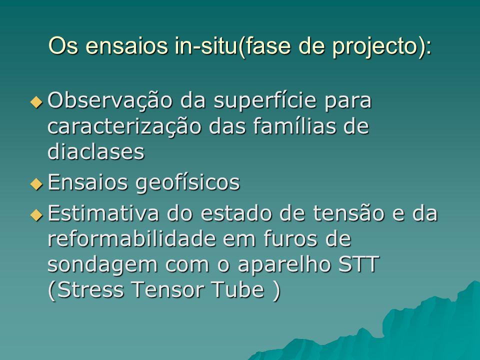 Os ensaios in-situ(fase de projecto):