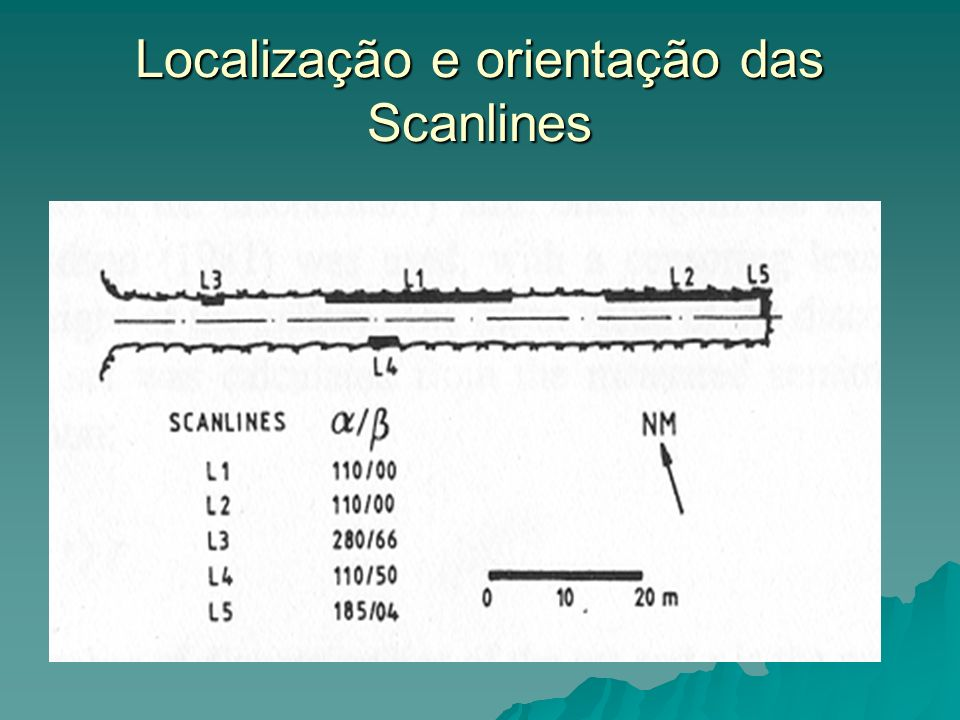 Localização e orientação das Scanlines
