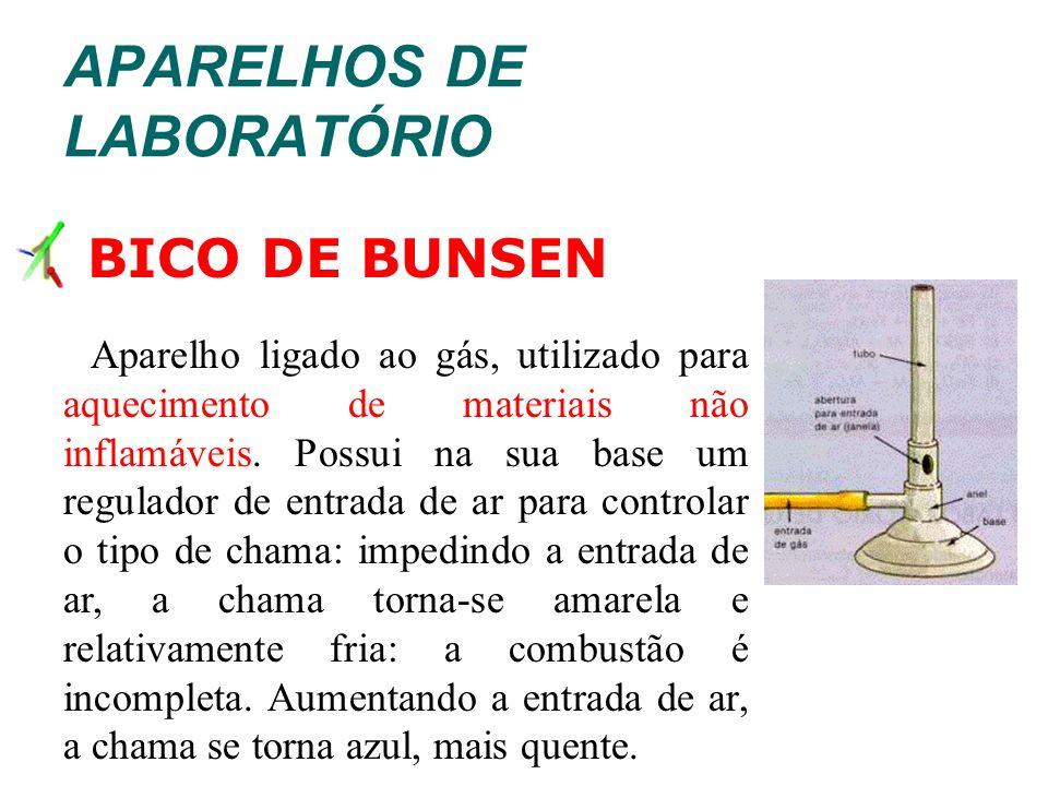 APARELHOS DE LABORATÓRIO