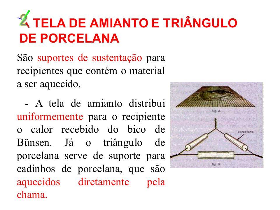 2. TELA DE AMIANTO E TRIÂNGULO DE PORCELANA