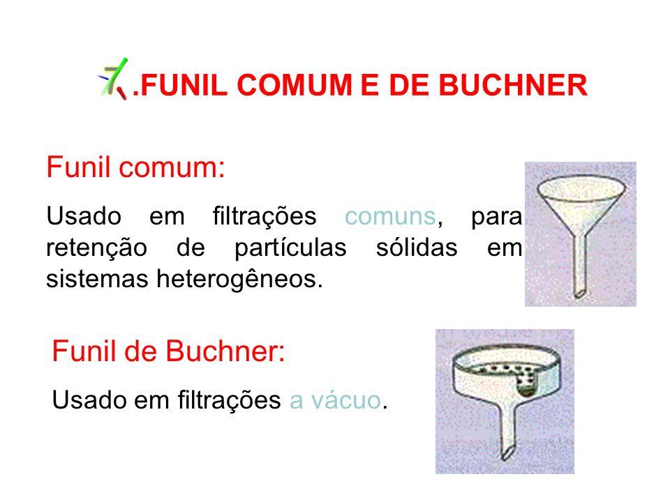 7 .FUNIL COMUM E DE BUCHNER