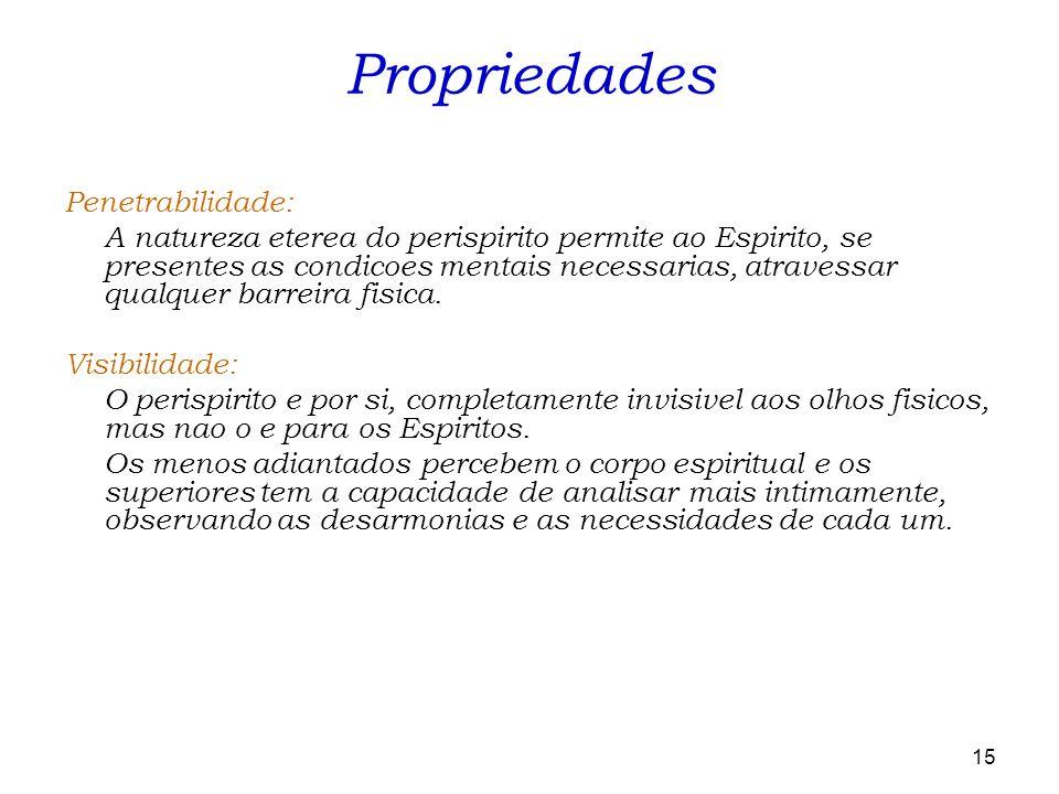 Propriedades Penetrabilidade: