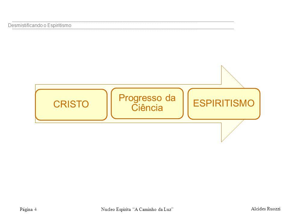 CRISTO Progresso da Ciência ESPIRITISMO Alcides Ruozzi