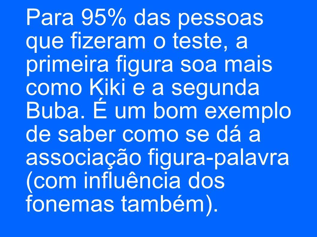 Para 95% das pessoas que fizeram o teste, a primeira figura soa mais como Kiki e a segunda Buba.