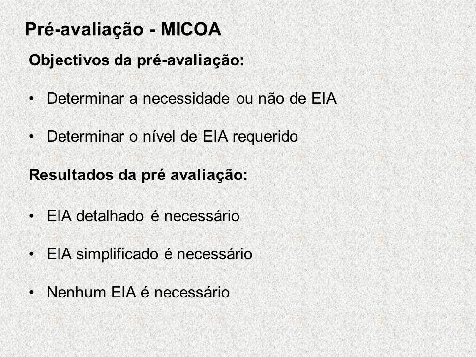 Pré-avaliação - MICOA Objectivos da pré-avaliação: