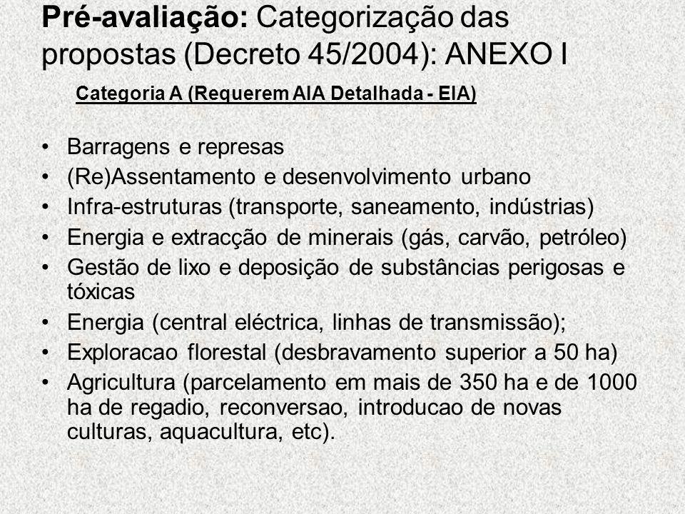 Pré-avaliação: Categorização das propostas (Decreto 45/2004): ANEXO I
