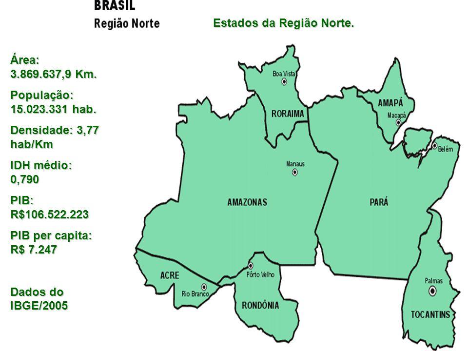 Estados da Região Norte.