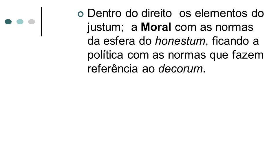 Dentro do direito os elementos do justum; a Moral com as normas da esfera do honestum, ficando a política com as normas que fazem referência ao decorum.