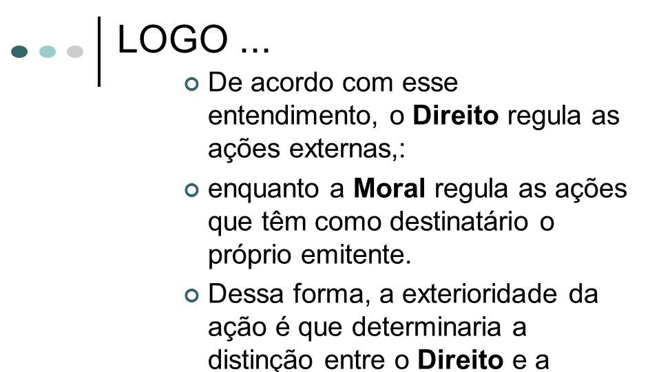 LOGO ... De acordo com esse entendimento, o Direito regula as ações externas,: