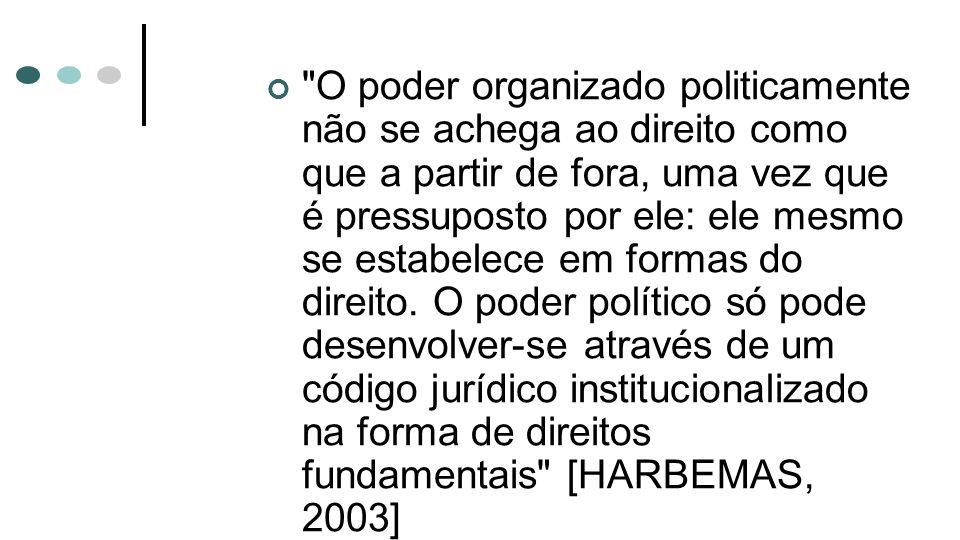 O poder organizado politicamente não se achega ao direito como que a partir de fora, uma vez que é pressuposto por ele: ele mesmo se estabelece em formas do direito.