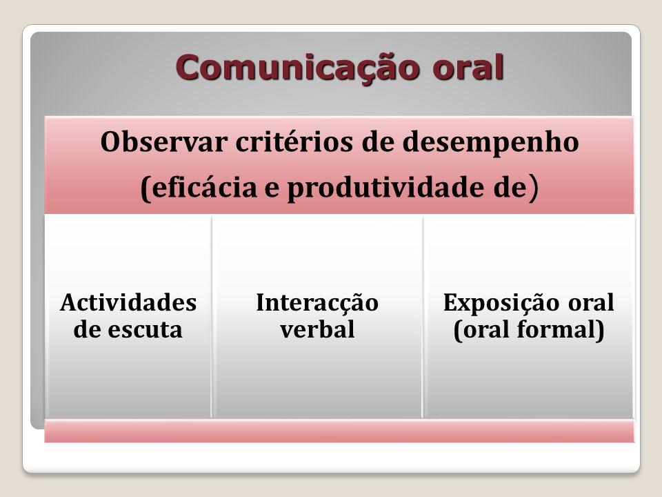 Observar critérios de desempenho Exposição oral (oral formal)