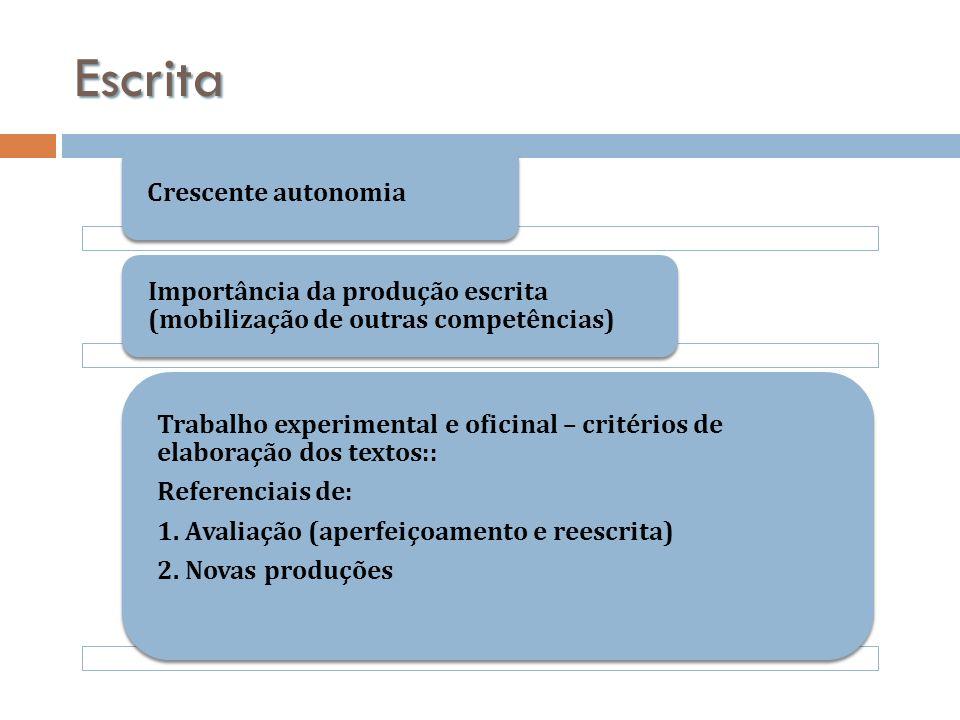 Escrita Crescente autonomia. Importância da produção escrita (mobilização de outras competências)