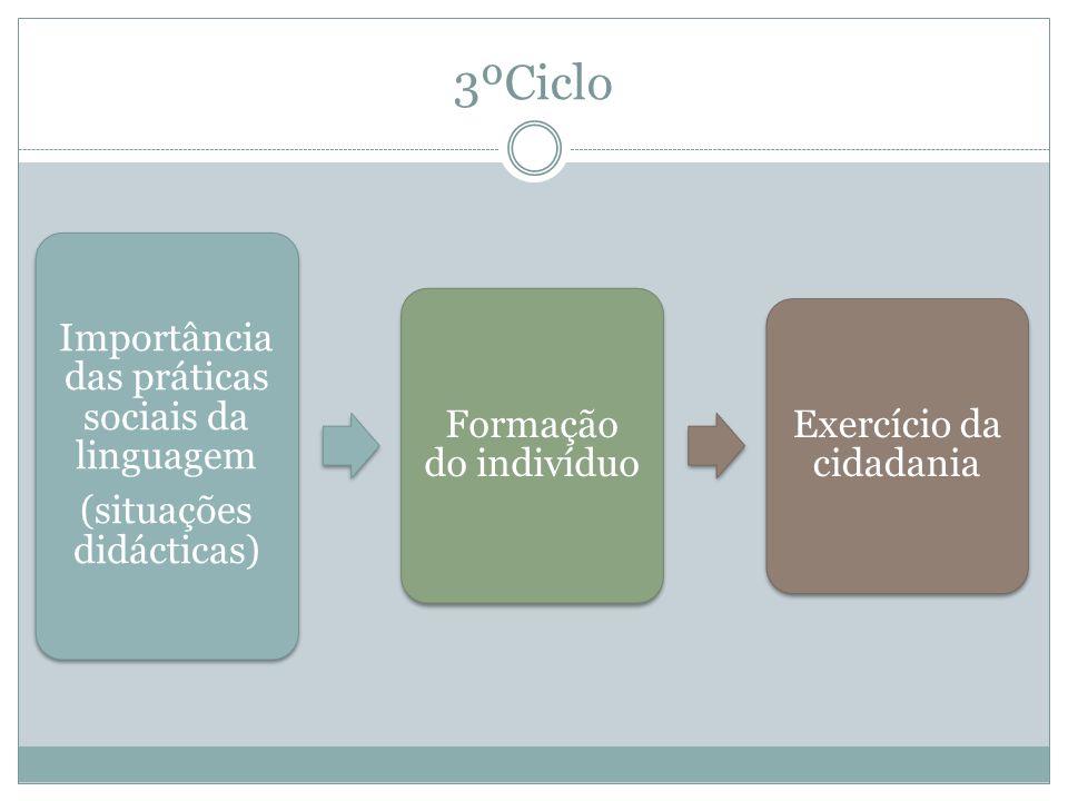 3ºCiclo Importância das práticas sociais da linguagem